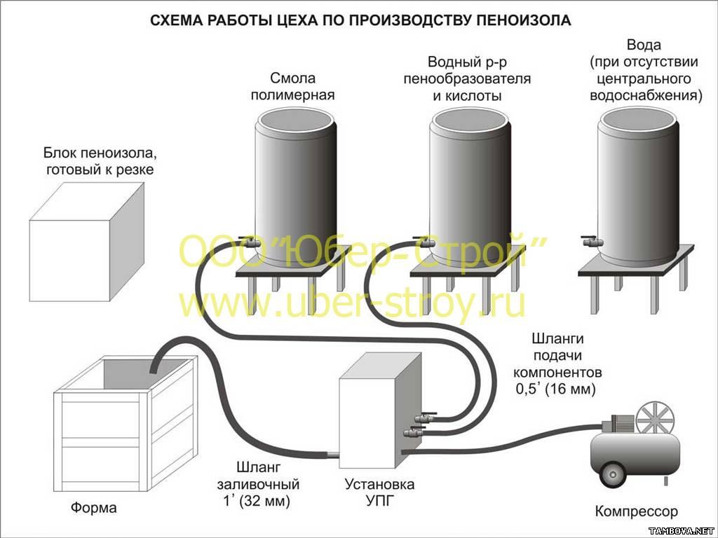 Самодельные антенны для цифрового тв dvb-t2 своими руками 64