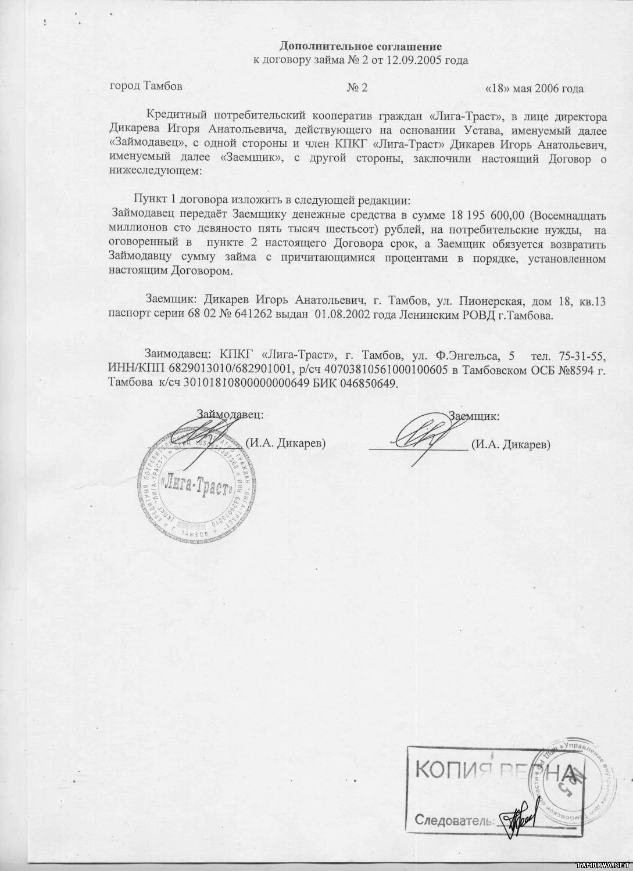 пролонгация договора займа между юридическими лицами